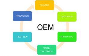 OEM service of speaker